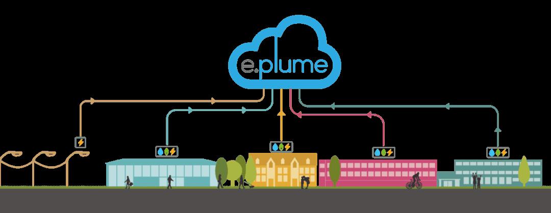 Suivre la performance énergétique de ses installations avec e-Plume