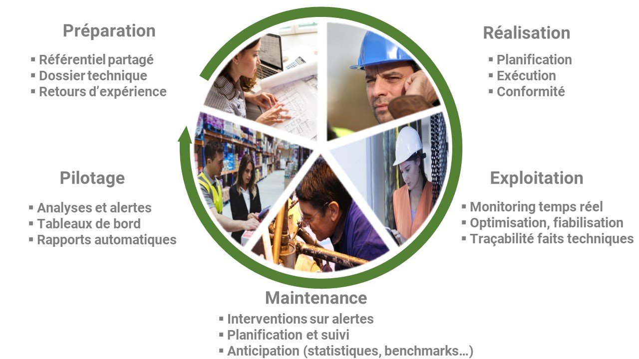the-wiw2 - The WIW - Solutions pour l\'industrie 4.0
