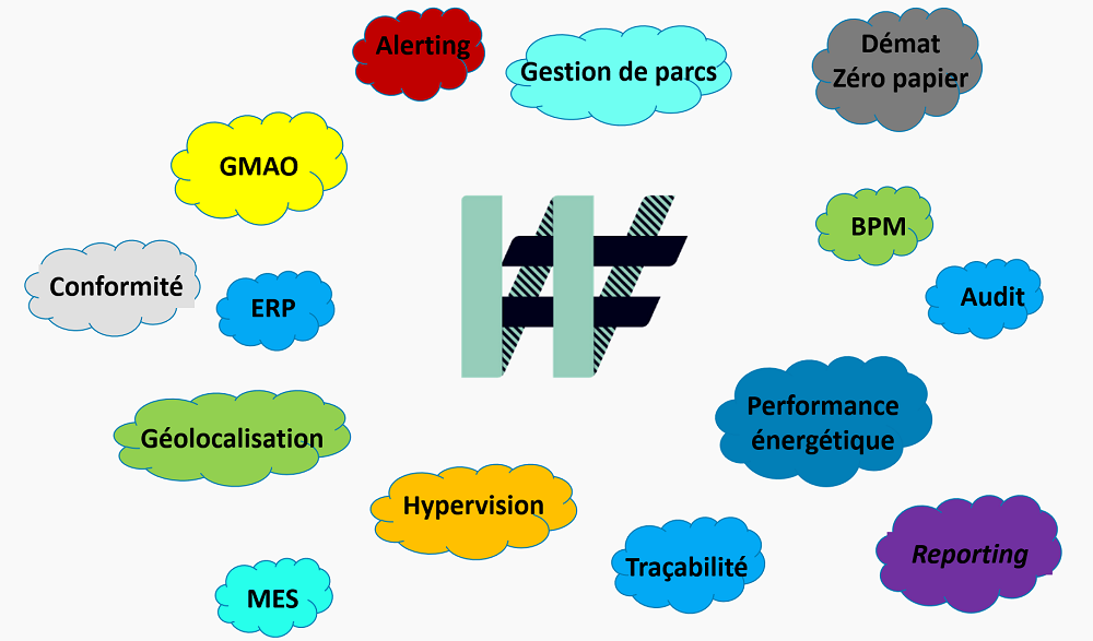 De-multiples-usages - The WIW - Solutions 4.0