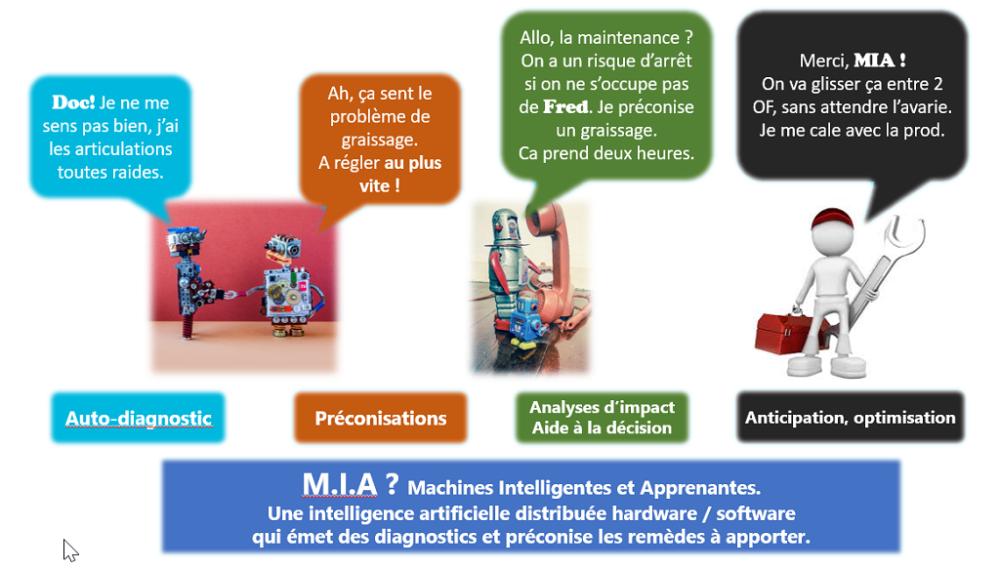 MIA - Machines Intelligentes et Apprenantes