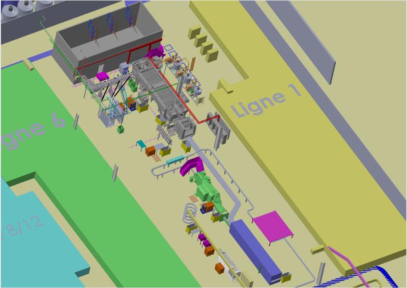 maquette numérique d'une ligne de production